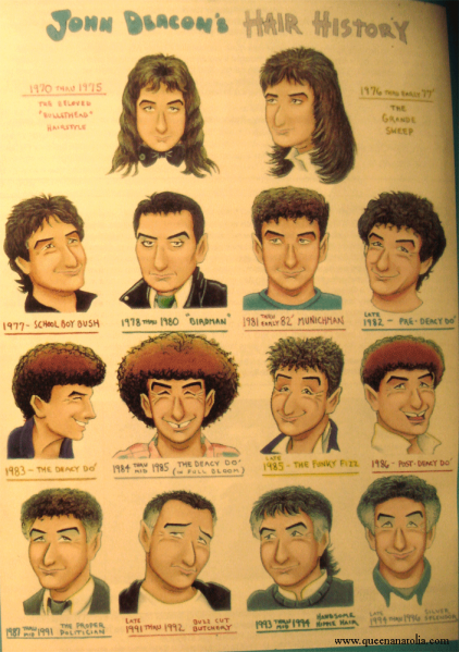 File:John Deacon - Hair History - QueenAnatolia.png