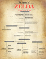 Legend of Zelda - Time Line (Humorous).jpg