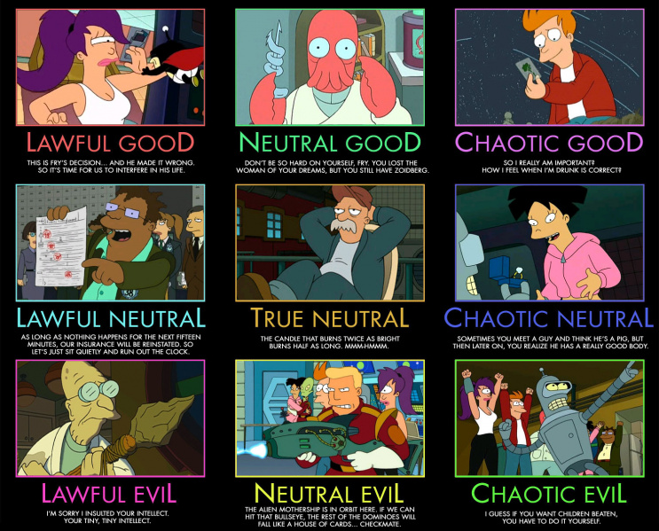 File:Futurama - Fan Art - D&D Alignment.jpg