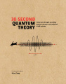 30-Second Quantum Theory - Hardcover - USA - 1st Edition.jpg