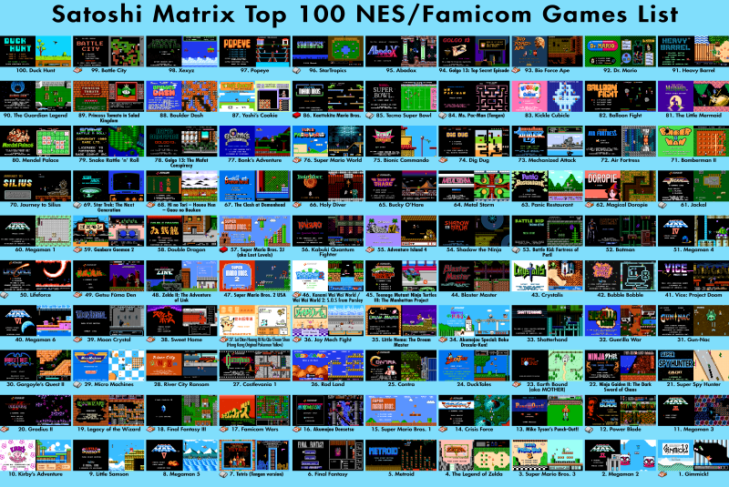 File:Satoshi Matrix - Top 100 NES-Famicom Games.png